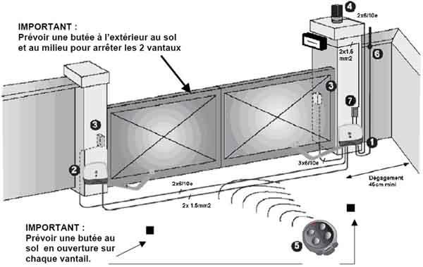 installation portail coulissant electrique
