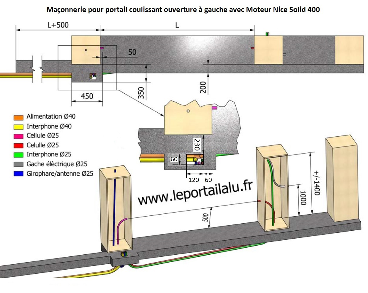 plan portail coulissant