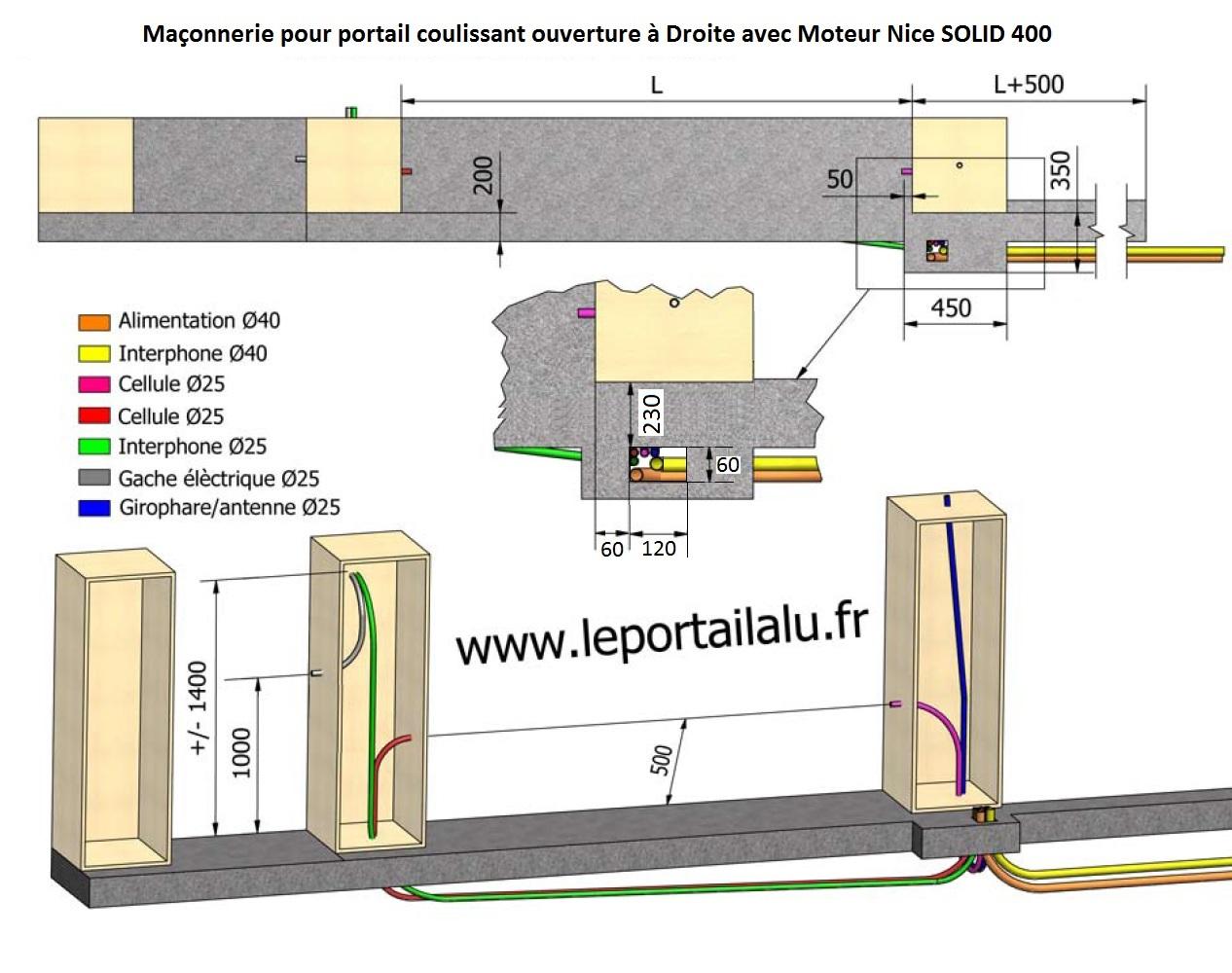 Quelques liens utiles for Portail coulissant hauteur 1m20